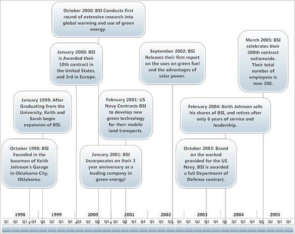 company timeline example free download