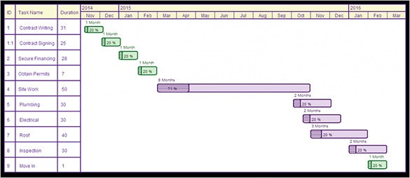 Timeline Template Free Word Excel PDF PPT PSD Format - It project timeline template
