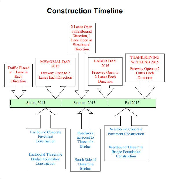 9 construction timeline templates pdf word excel for New home construction timeline