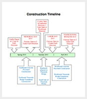 Construction-Timeline-PDF-Format