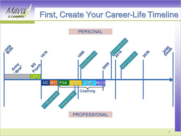 9 career timeline templates psd pdf ppt free for This is your life template