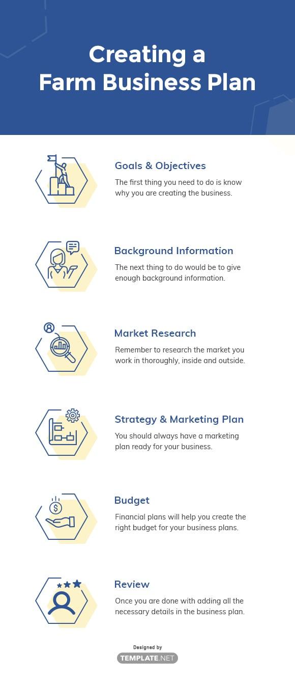 19+ Farm Business Plan Templates - Word, PDF, Excel, Google
