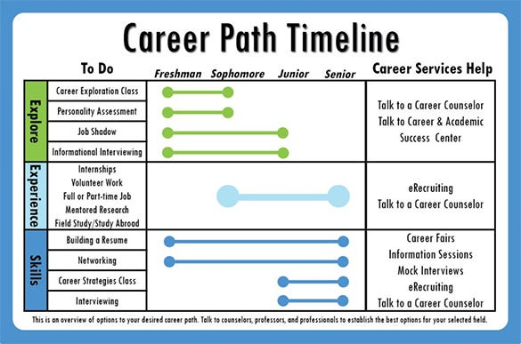 Career Timeline Templates  Free Psd Pdf Format Download