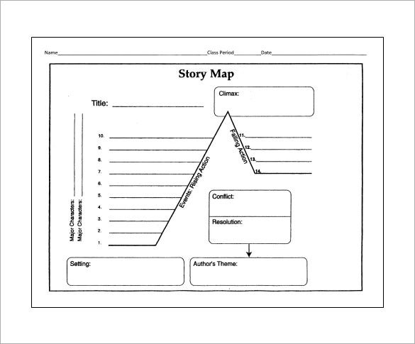 8 story map templates doc pdf free premium templates for Story arc template