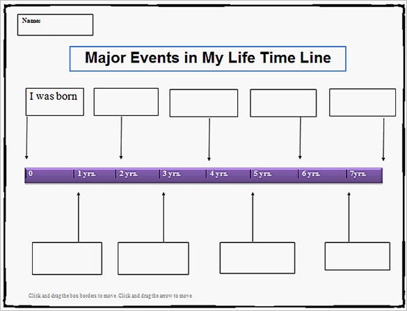 Timeline Sample In Word Editable Personal My Life Time Line