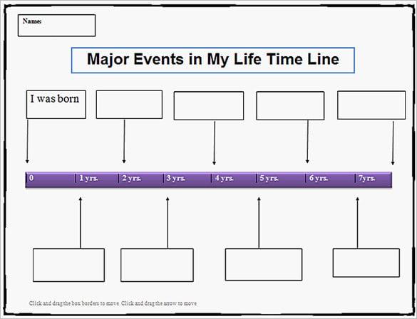 Five year timeline template datariouruguay toneelgroepblik Images