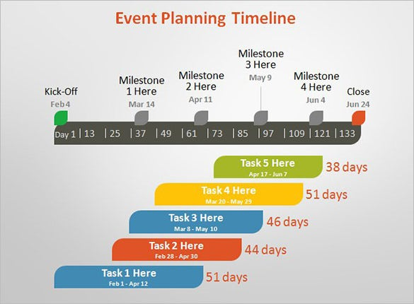 Sample Event Timeline Template | 9 Event Timeline Templates Free Sample Example Format Download