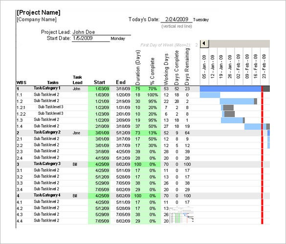 Excel Construction Timeline Template Format
