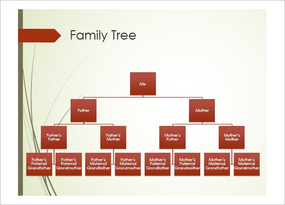 family tree chart powerpoint template online