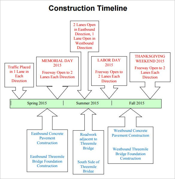 Construction Timeline Template 9 Free Sample Example