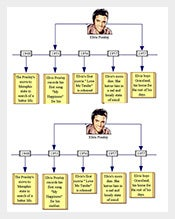 Free-Biography-Timeline-Templates-Graphic-Organizer