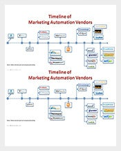 Free-Marketing-Automation-Timeline-Template-Examples