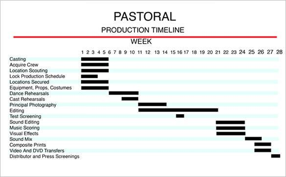 free pastoral production timeline template
