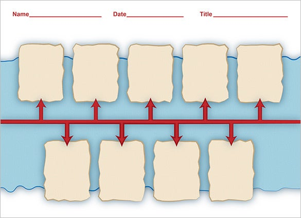 picture regarding Printable Timelines referred to as 6+ Timeline Templates For Pupils - Document, PDF No cost