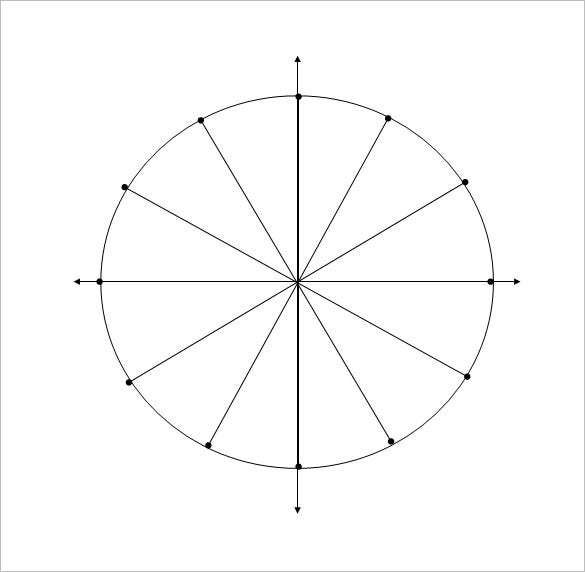 free trigonometry unit circle chart download