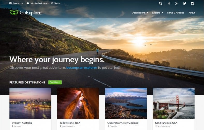 fully responsive wordpress theme for travel 788x505