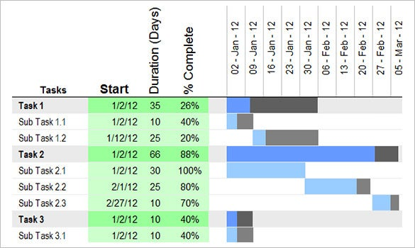 31+ Gantt Chart Template - Free Word, Excel, PDF Documents Download ...