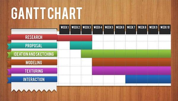 Gantt Chart Template Free Download from images.template.net
