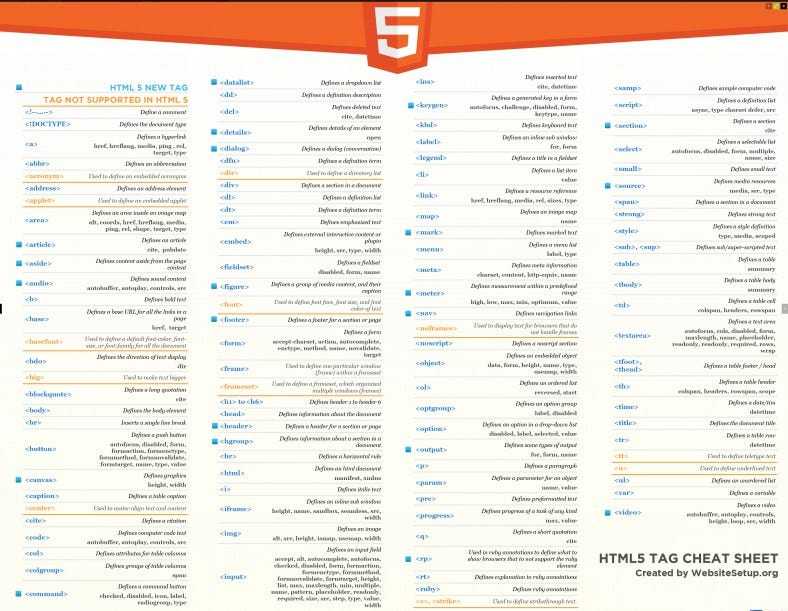 html5 cheat sheet 788x611