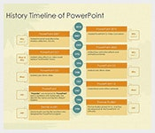 History-Timeline-of-Powerpoint-Templa