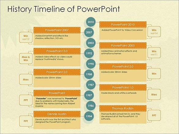 history timeline of powerpoint template
