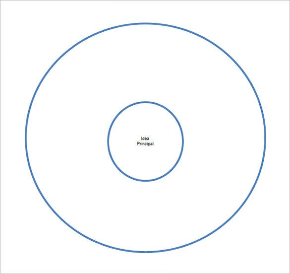 Idea Prinl Circle Map Template
