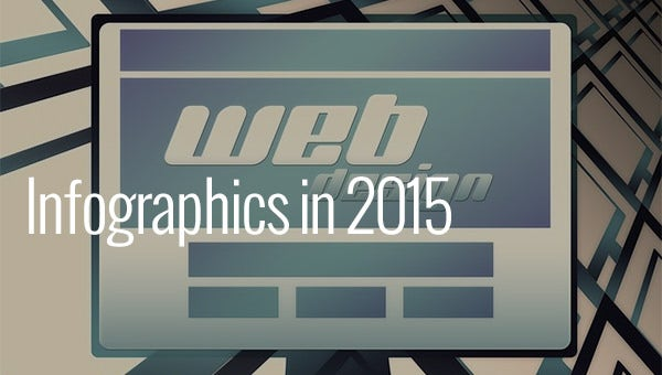 infographics in 2015