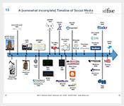 Journalist-History-Timeline