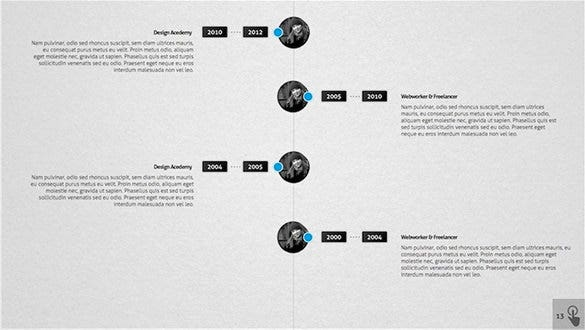 13+ keynote timeline templates – free pdf, ppt, key documents, Powerpoint templates
