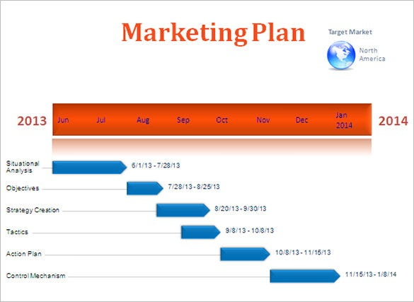 marketing and advertising timeline in powerpoint