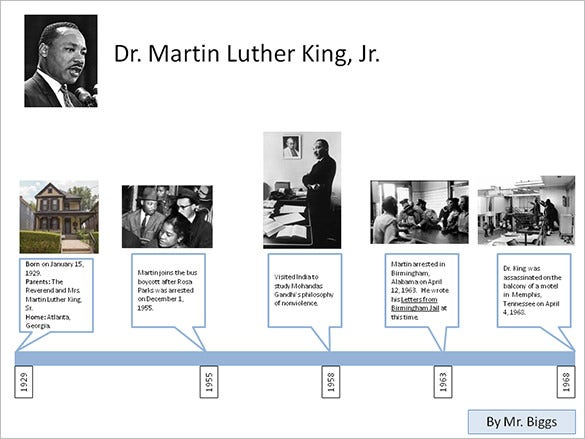 martin luther autobiography timeline template sample