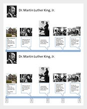 Martin-Luther-King-Autobiography-Timeline-Templates-Download