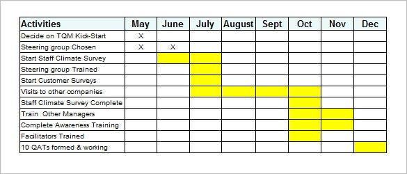 microsoft word gantt table template free download