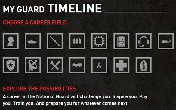 10+ Career Timeline Templates – Free PSD, PDF Format Download ...
