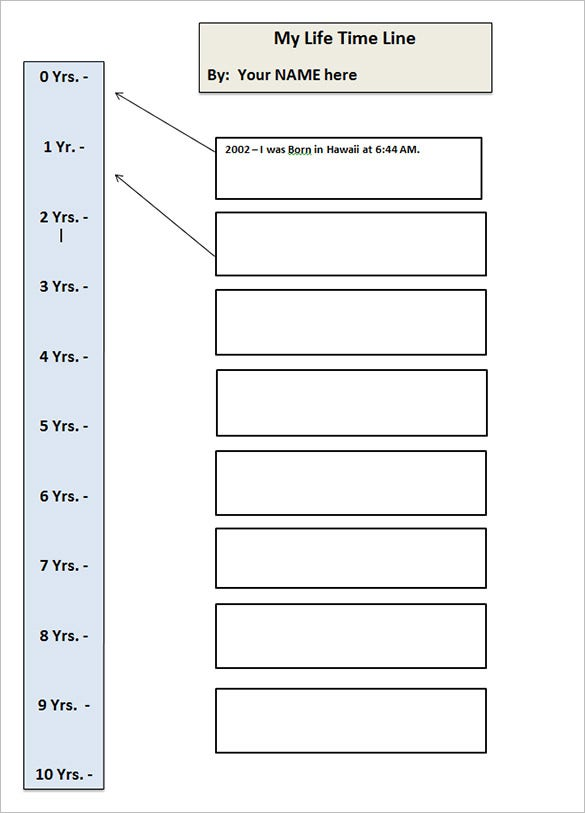 7 Timeline Templates For Students Free Word PDF Format – Sample Timeline Template for Kid