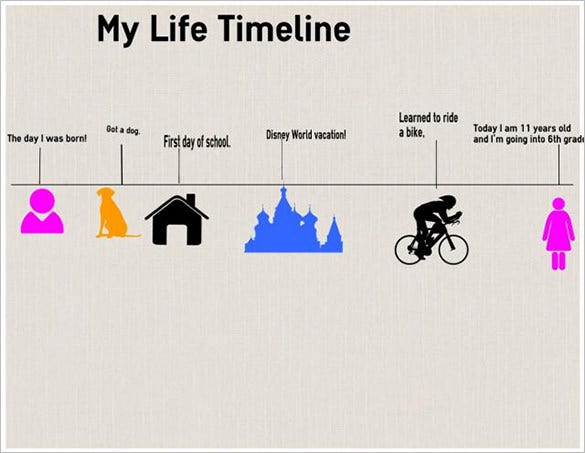 Timeline Templates For Kids  Free Word  Format Download