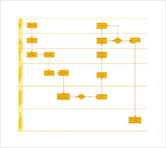 process maps in excel