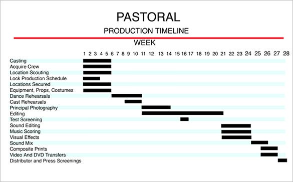 pastoral production timeline template sample