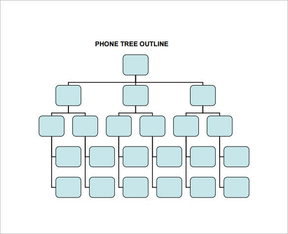 12  printable phone tree templates