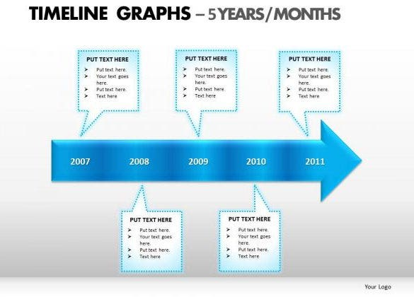 11 business timeline templates free word ppt pdf format if you have to showcase a business timeline spanning over 5 years this template here would be really useful for you the blue arrow adds on the needed zing toneelgroepblik