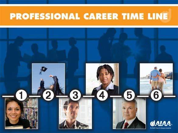 professional career timeline template printable pdf format