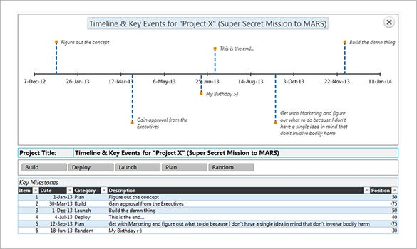 project timeline template for excel key event chart sample