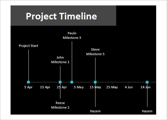 project timeline with milestone diagram example