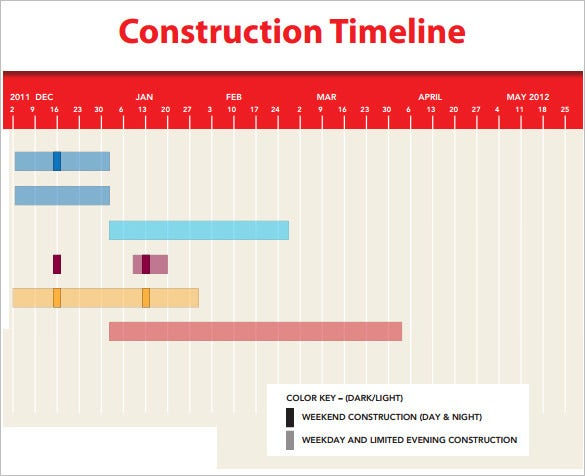 Construction Timeline Templates  Free Excel Pdf Format Download