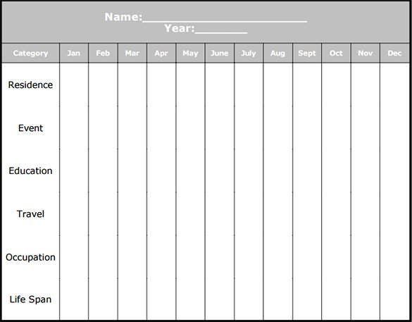 sample blank personal time line template pdf format