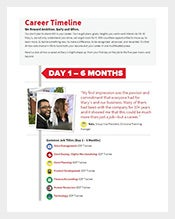 Sample-Company-Career-Timeline-Templates-Free
