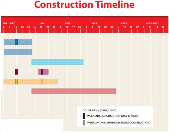 sample downtown construction timeline template download