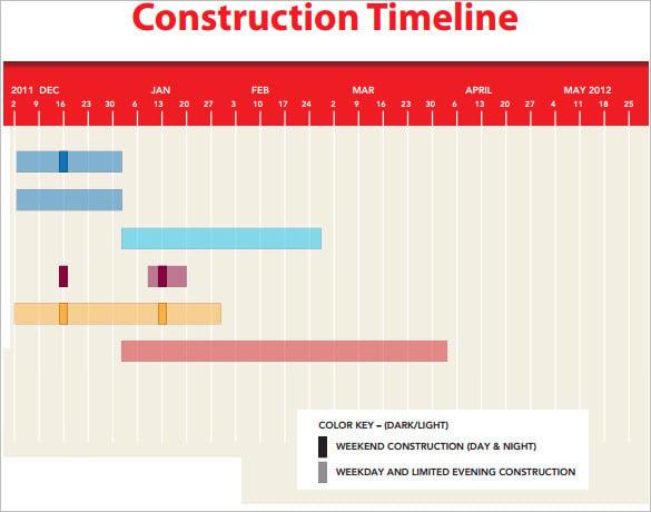 8 Construction Timeline Templates Doc Pdf Excel Free