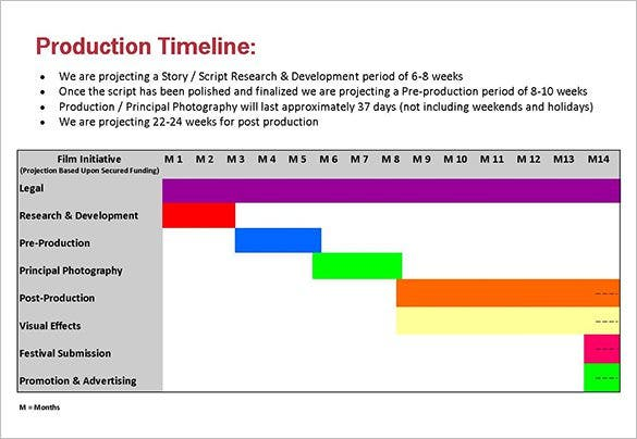 Production Timeline Templates  Free Sample Example Format