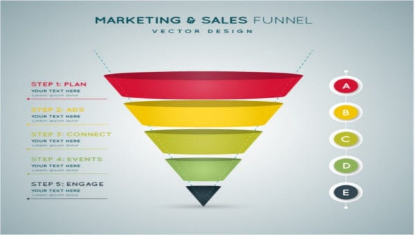samplemarketingfunneltemplates